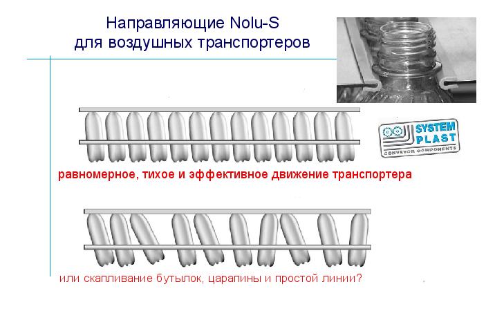 system plast направляющие для воздушных транспортеров